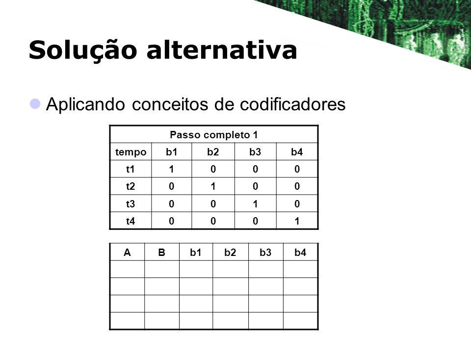 Solução alternativa Aplicando conceitos de codificadores