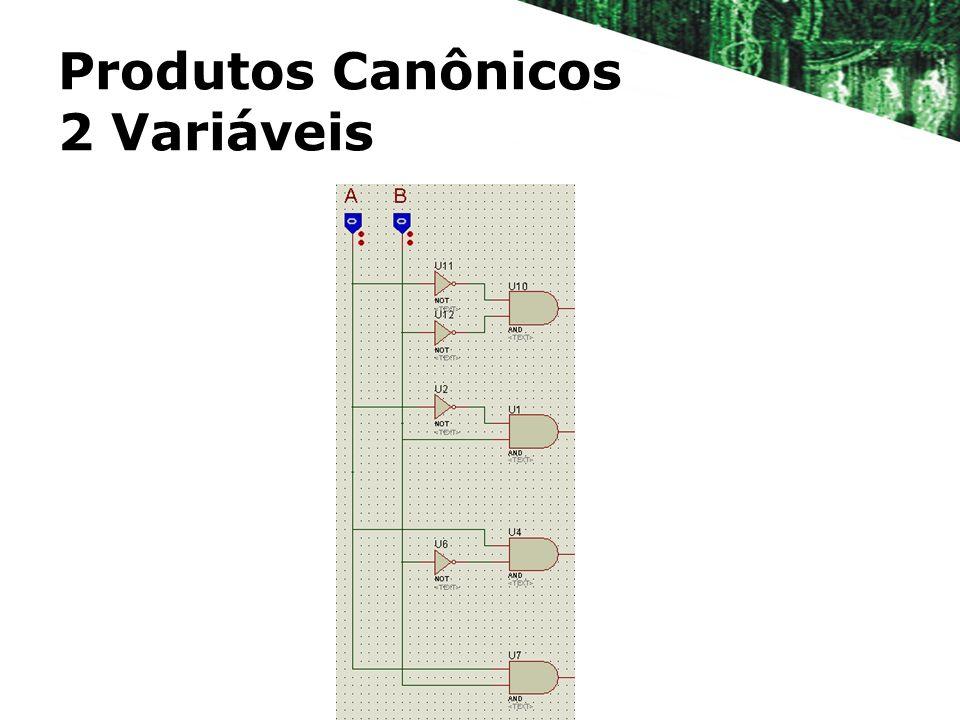 Produtos Canônicos 2 Variáveis