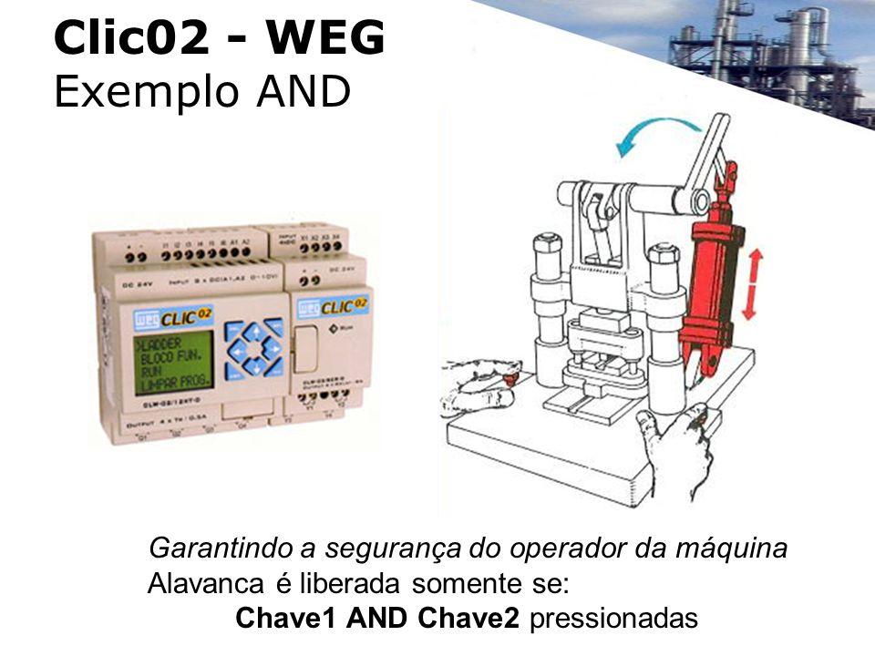 Clic02 - WEG Exemplo AND Garantindo a segurança do operador da máquina
