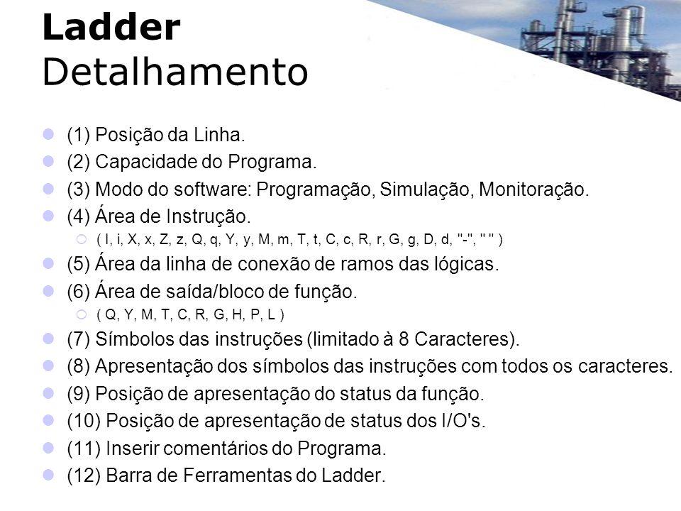 Ladder Detalhamento (1) Posição da Linha. (2) Capacidade do Programa.