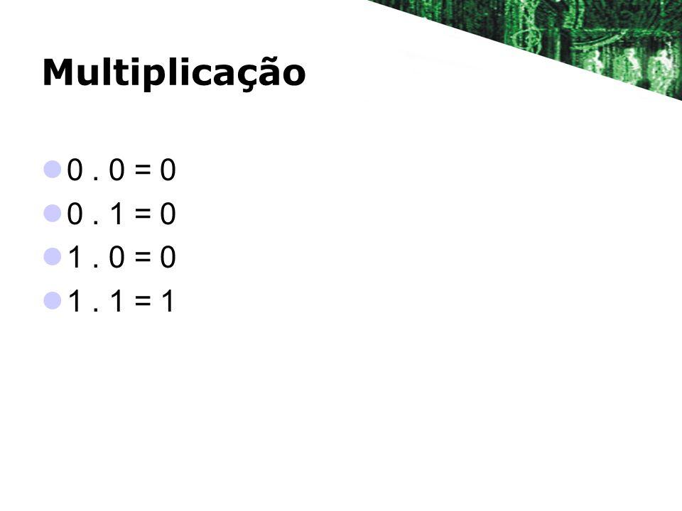 Multiplicação 0 . 0 = 0 0 . 1 = 0 1 . 0 = 0 1 . 1 = 1