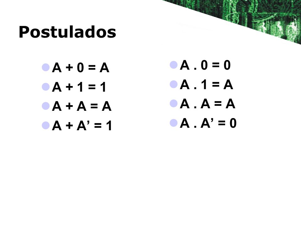 Postulados A . 0 = 0 A + 0 = A A . 1 = A A + 1 = 1 A . A = A A + A = A