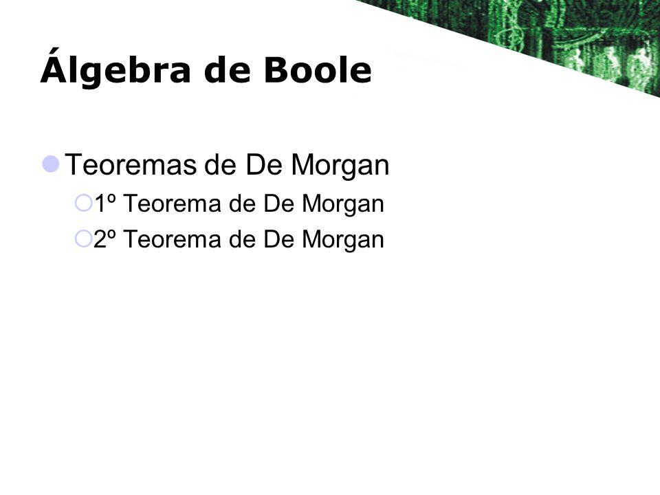 Álgebra de Boole Teoremas de De Morgan 1º Teorema de De Morgan