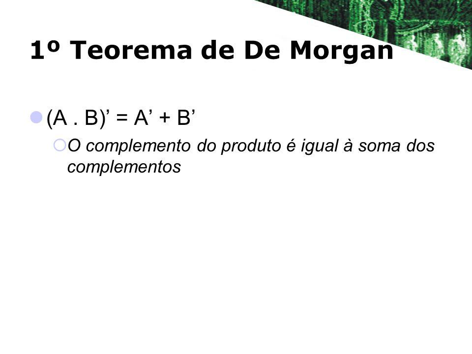 1º Teorema de De Morgan (A . B)' = A' + B'