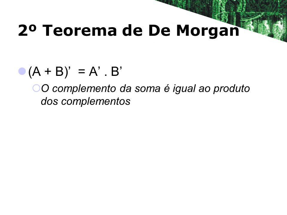 2º Teorema de De Morgan (A + B)' = A' . B'