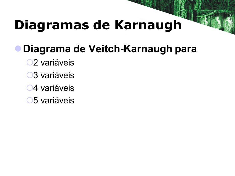Diagramas de Karnaugh Diagrama de Veitch-Karnaugh para 2 variáveis