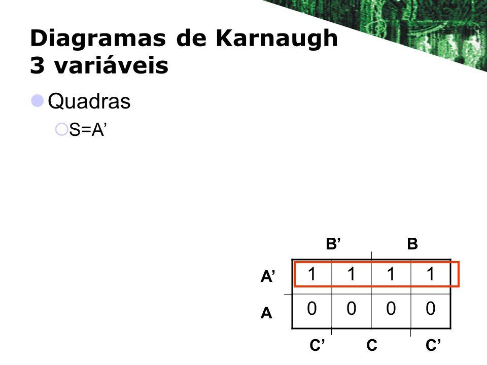 Diagramas de Karnaugh 3 variáveis