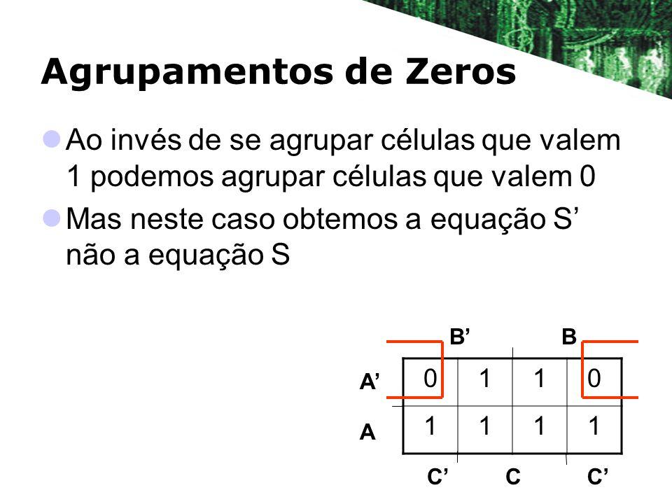 Agrupamentos de Zeros Ao invés de se agrupar células que valem 1 podemos agrupar células que valem 0.