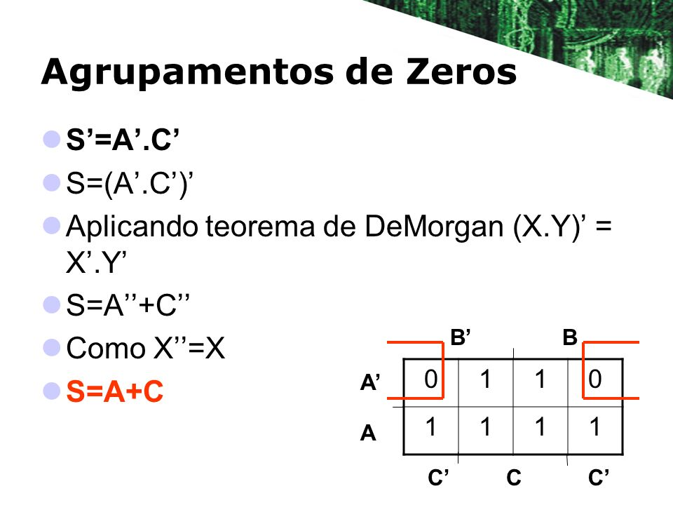 Agrupamentos de Zeros S'=A'.C' S=(A'.C')'