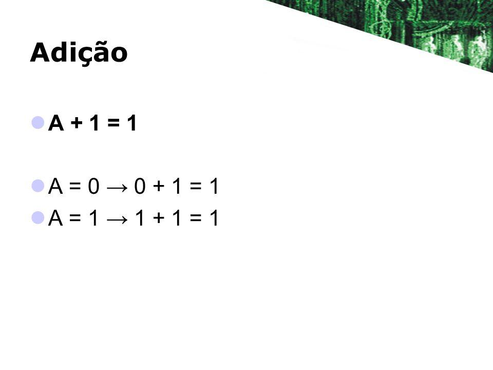 Adição A + 1 = 1 A = 0 → 0 + 1 = 1 A = 1 → 1 + 1 = 1