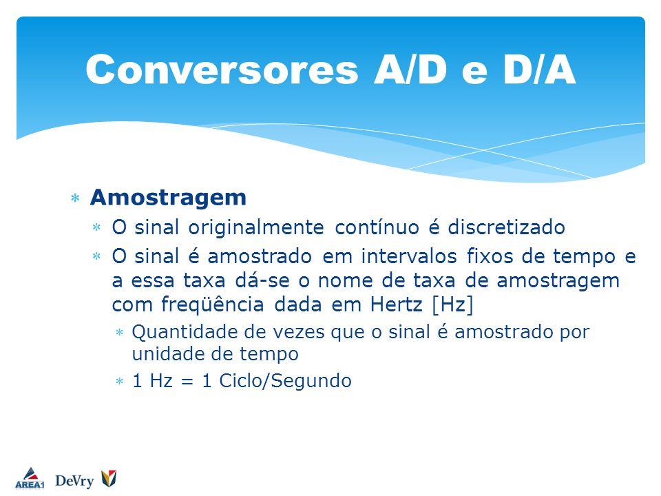 Conversores A/D e D/A Amostragem