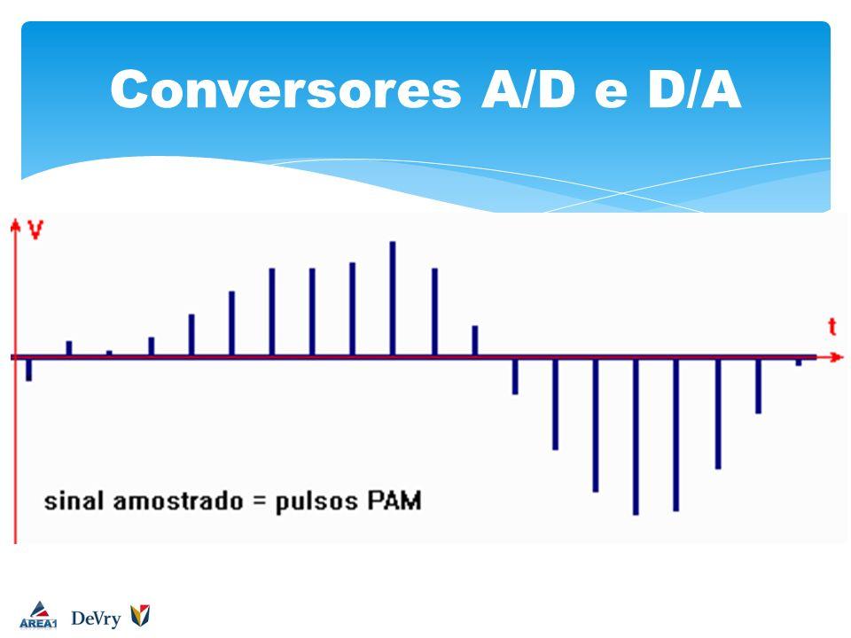 Conversores A/D e D/A Quantização