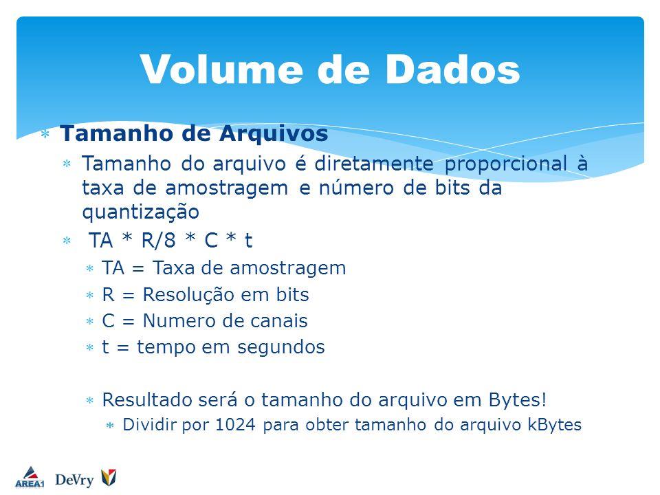 Volume de Dados Tamanho de Arquivos
