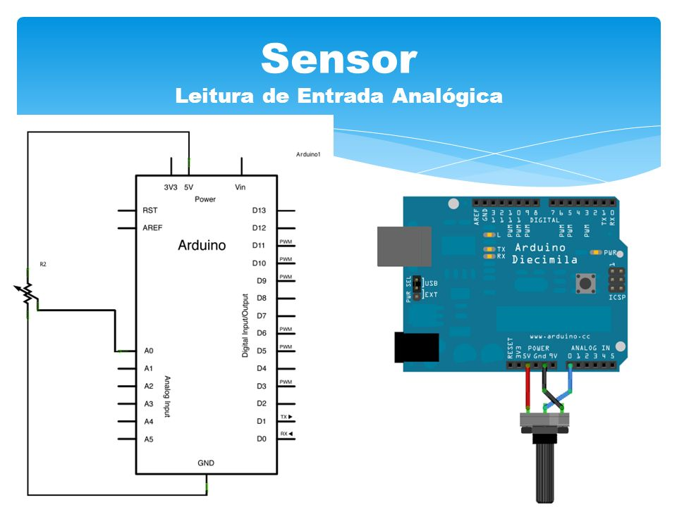 Sensor Leitura de Entrada Analógica