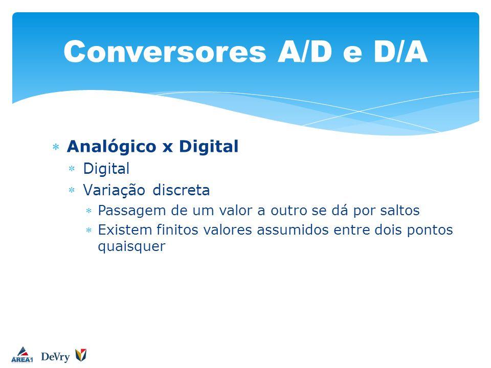 Conversores A/D e D/A Analógico x Digital Digital Variação discreta