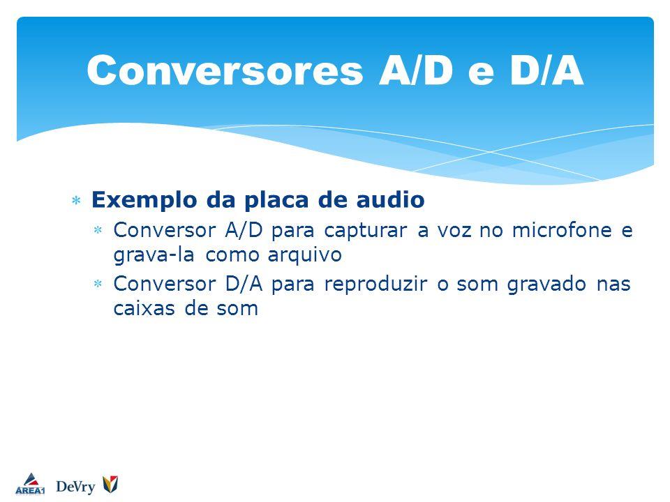Conversores A/D e D/A Exemplo da placa de audio
