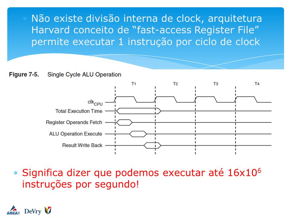 Não existe divisão interna de clock, arquitetura Harvard conceito de fast-access Register File permite executar 1 instrução por ciclo de clock