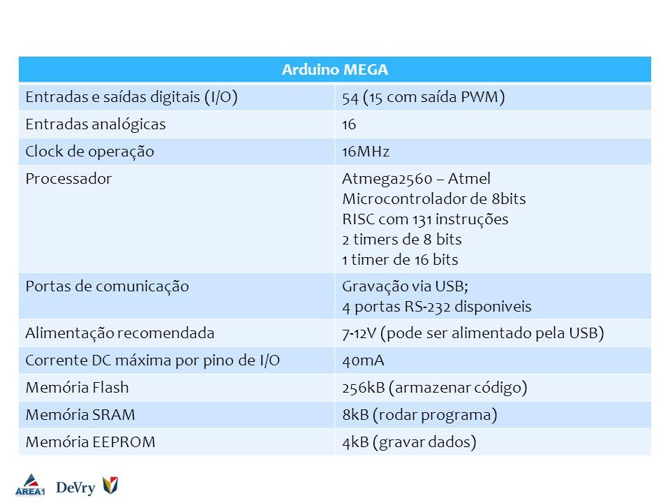Arduino UNO Arduino MEGA Entradas e saídas digitais (I/O)