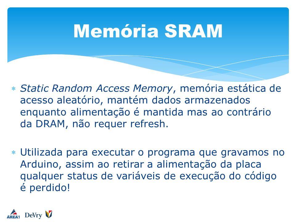 Memória SRAM