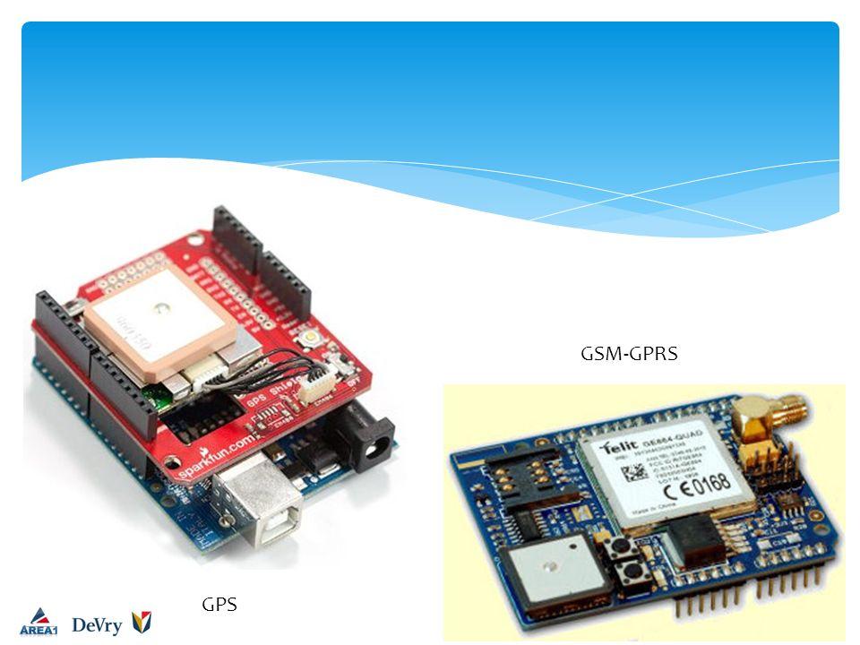 GSM-GPRS GPS
