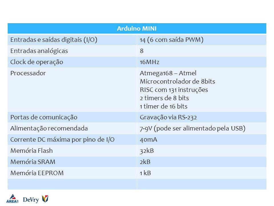 Arduino UNO Arduino MINI Entradas e saídas digitais (I/O)