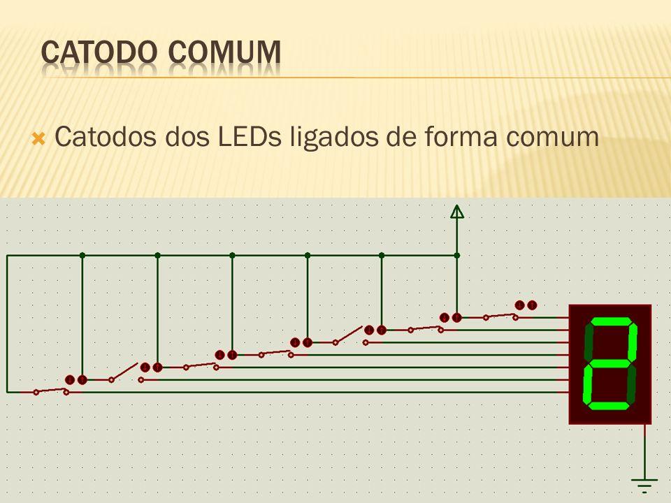 Catodo comum Catodos dos LEDs ligados de forma comum