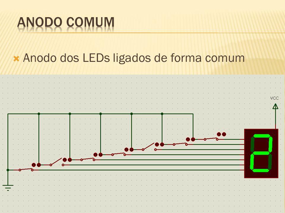 Anodo comum Anodo dos LEDs ligados de forma comum