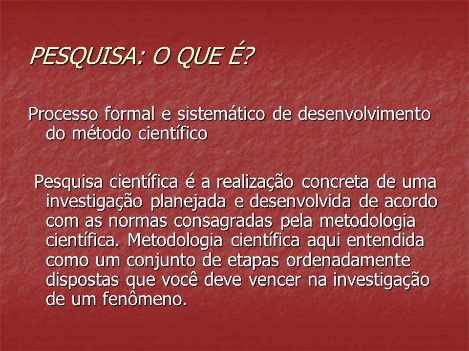 PESQUISA: O QUE É Processo formal e sistemático de desenvolvimento do método científico.