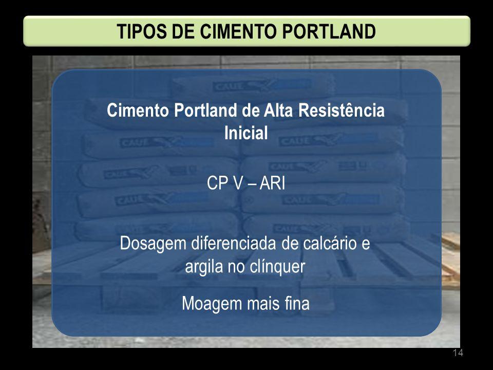 TIPOS DE CIMENTO PORTLAND Cimento Portland de Alta Resistência Inicial