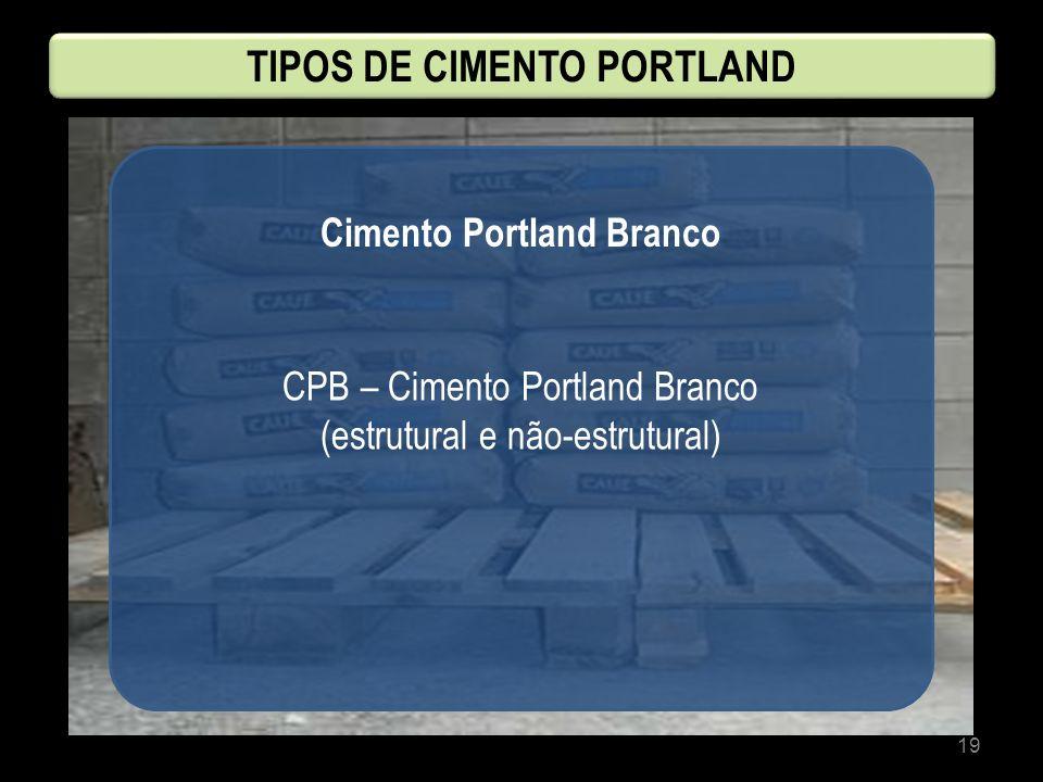 TIPOS DE CIMENTO PORTLAND Cimento Portland Branco