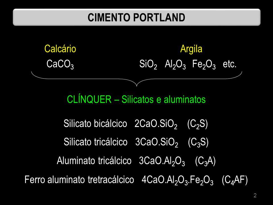 CIMENTO PORTLAND Calcário Argila CaCO3 SiO2 Al2O3 Fe2O3 etc.