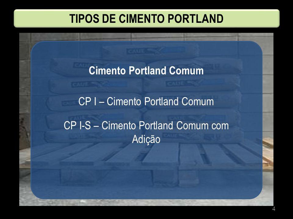 TIPOS DE CIMENTO PORTLAND Cimento Portland Comum