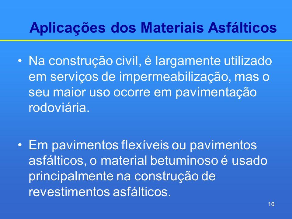 Aplicações dos Materiais Asfálticos