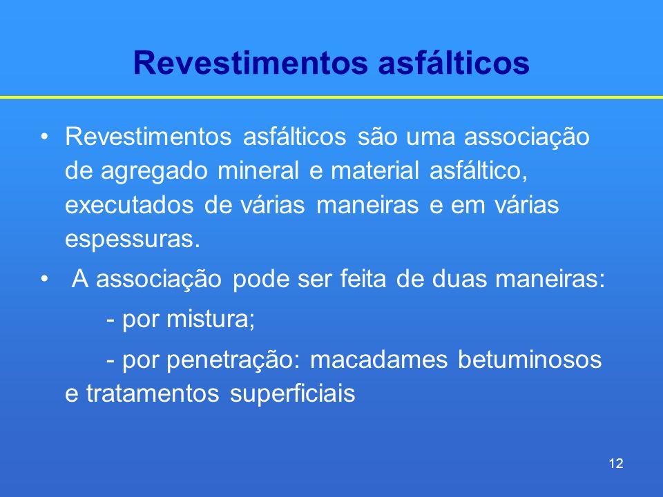 Revestimentos asfálticos