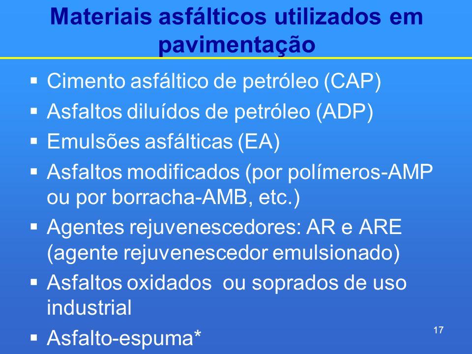 Materiais asfálticos utilizados em pavimentação