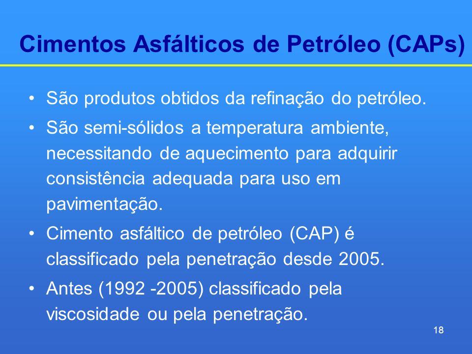 Cimentos Asfálticos de Petróleo (CAPs)