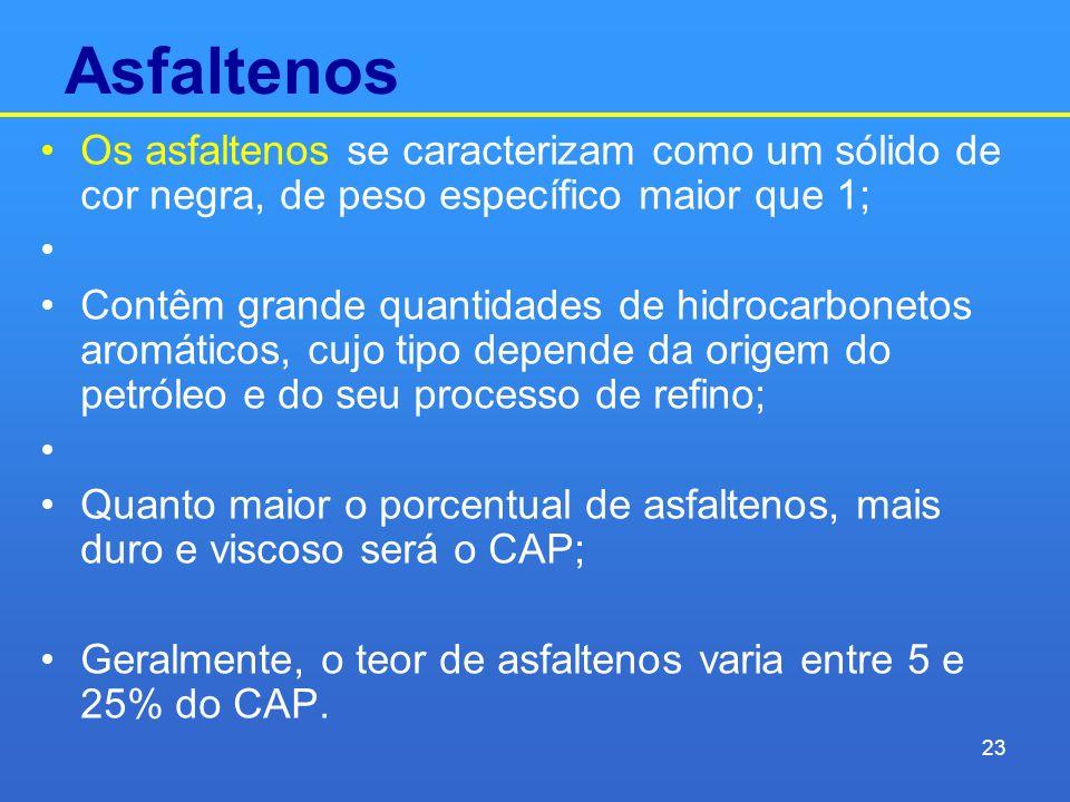 Asfaltenos Os asfaltenos se caracterizam como um sólido de cor negra, de peso específico maior que 1;