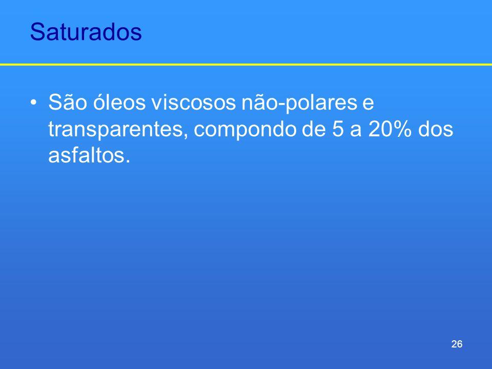 Saturados São óleos viscosos não-polares e transparentes, compondo de 5 a 20% dos asfaltos.