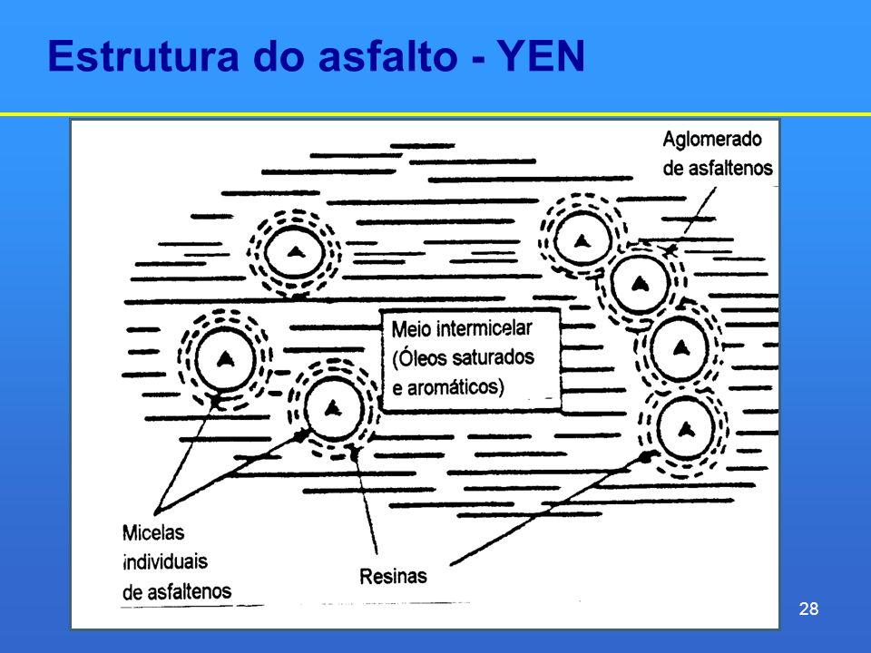Estrutura do asfalto - YEN