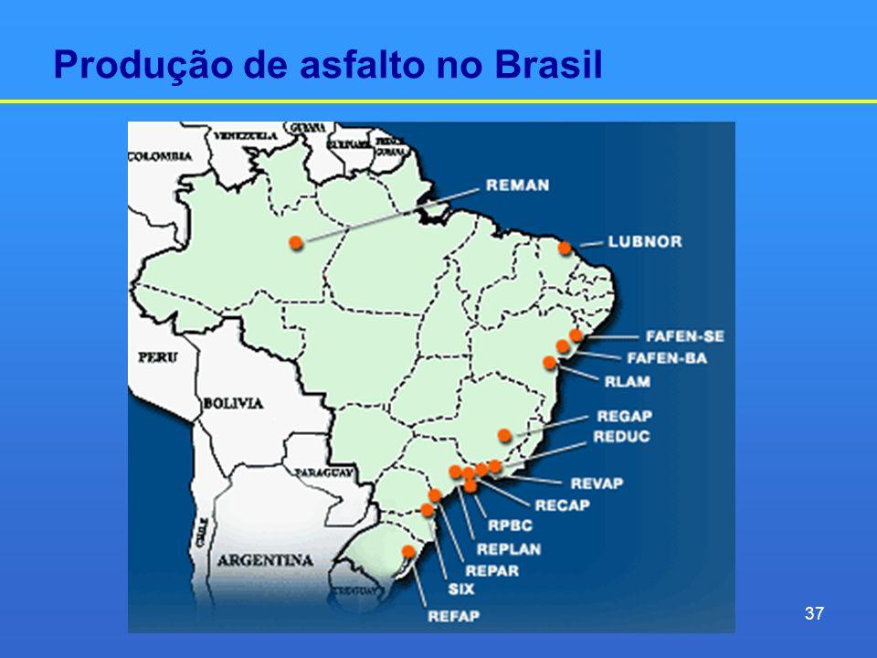 Produção de asfalto no Brasil
