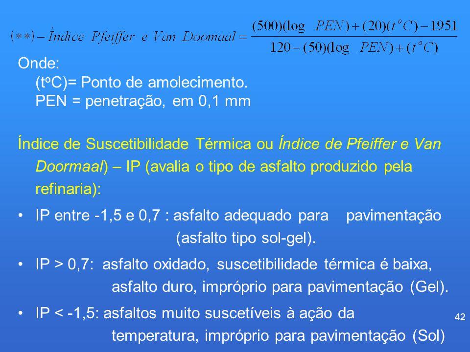 Onde: (toC)= Ponto de amolecimento. PEN = penetração, em 0,1 mm.