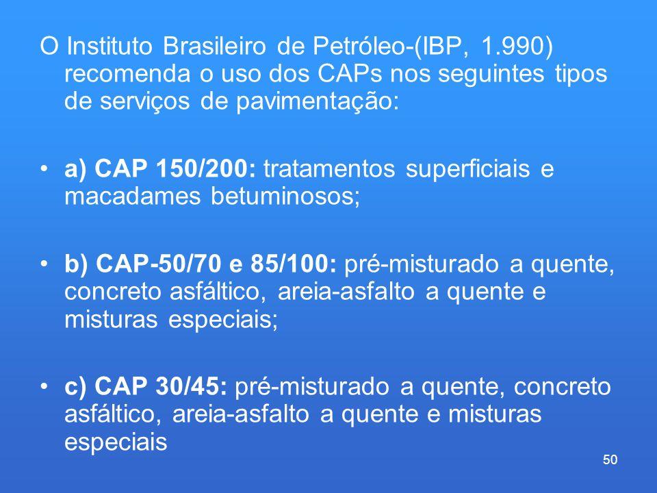 O Instituto Brasileiro de Petróleo-(IBP, 1