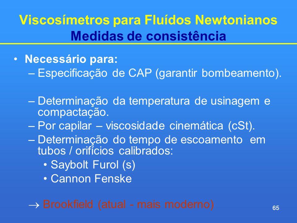Viscosímetros para Fluídos Newtonianos Medidas de consistência