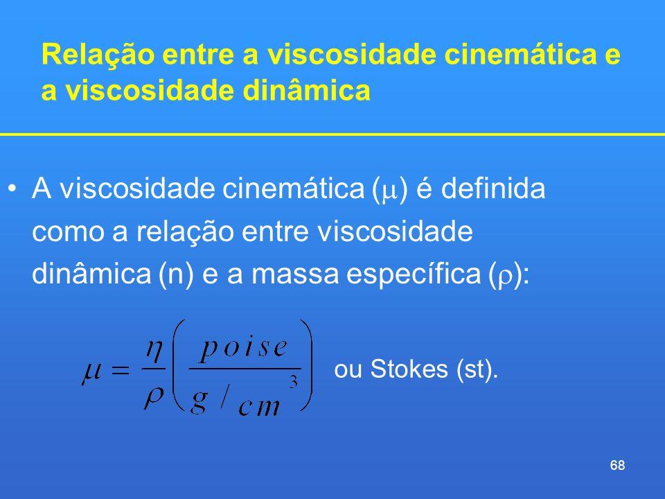 Relação entre a viscosidade cinemática e a viscosidade dinâmica