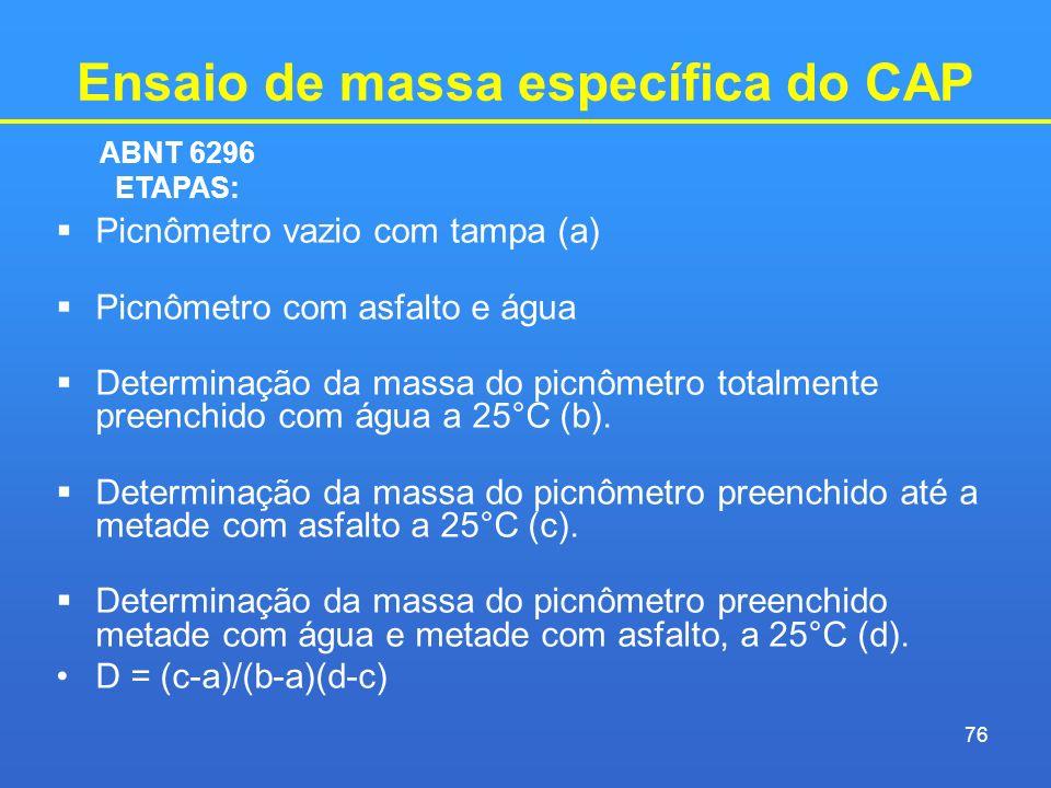 Ensaio de massa específica do CAP