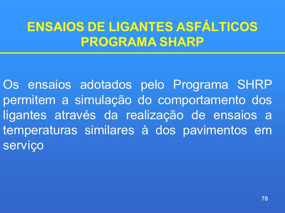 ENSAIOS DE LIGANTES ASFÁLTICOS PROGRAMA SHARP