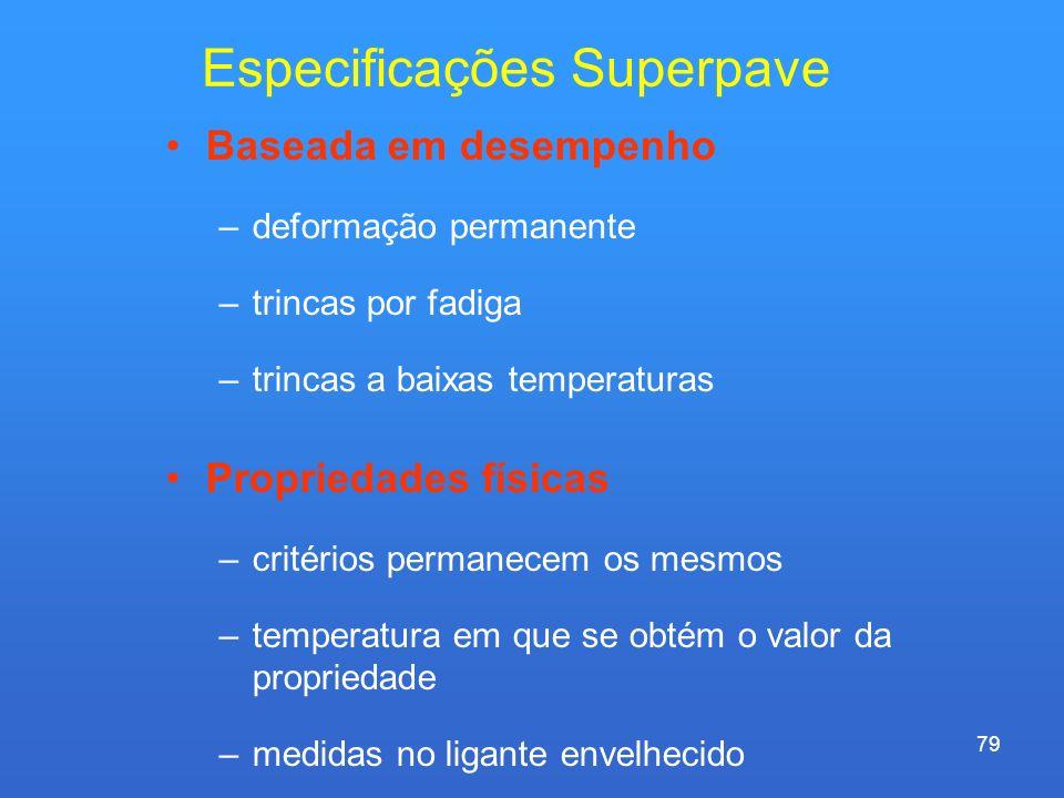 Especificações Superpave