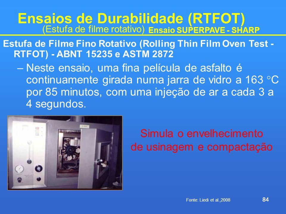 Ensaios de Durabilidade (RTFOT)