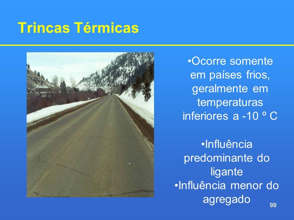 Trincas Térmicas Ocorre somente em países frios, geralmente em temperaturas inferiores a -10 º C. Influência predominante do ligante.
