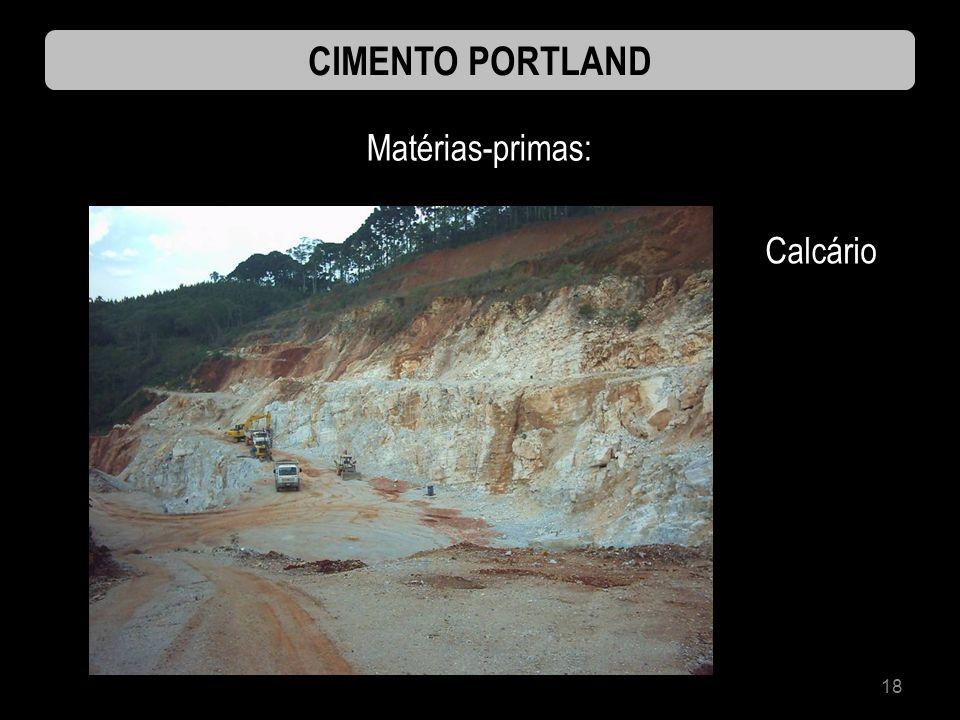 CIMENTO PORTLAND Matérias-primas: Calcário